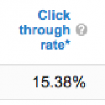 YouTube Click Thru Rate